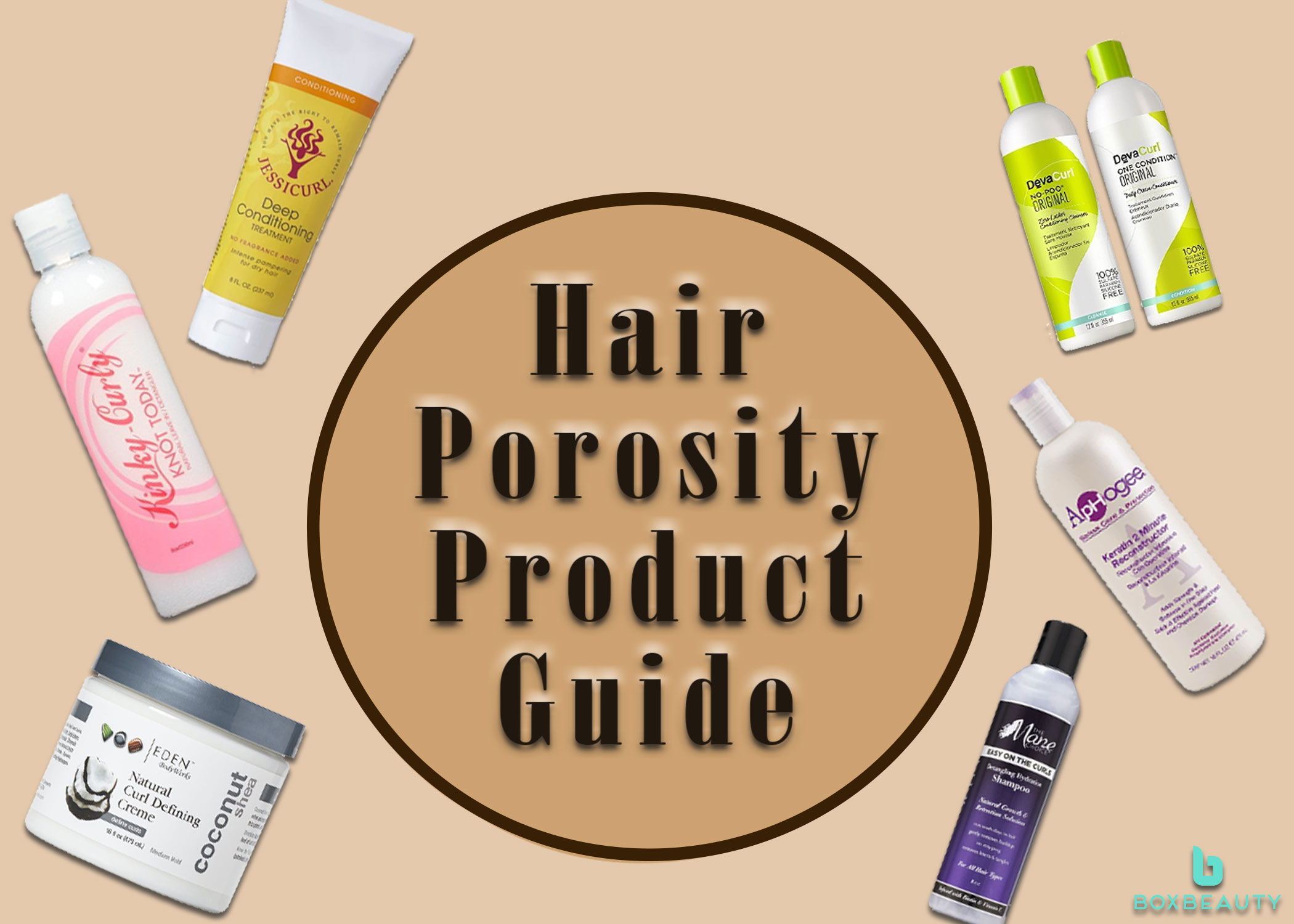 The Hair Porosity Product Guide